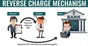 understand the mechanism of the reserve charge of gst